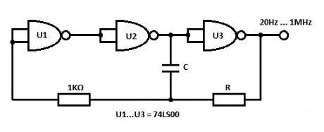 simple square wave generator