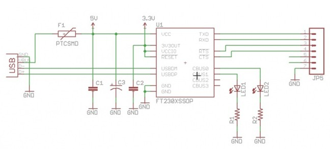 PCB Design Guidelines-Engineering/Technical-PCBway