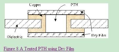 Printed Circuit Board Fabrication - Engineering Technical