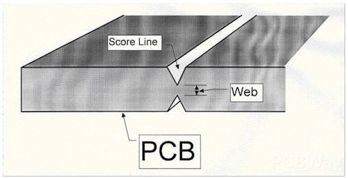 V-Scoring - News-Blog - Headpcb--Professional PCB Service