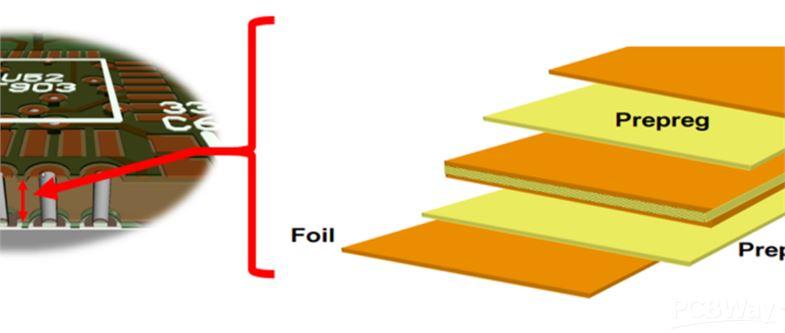 prepreg-and-foil-2-825x350.png