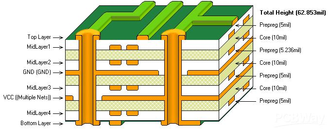 PCB layers.png