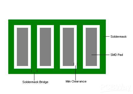 soldermask-diagram.jpg