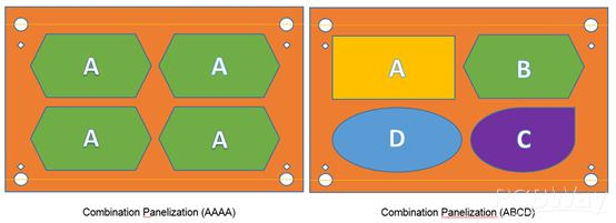 How to Design a PCB Panel for Less Money? - PCB Design & Layout -PCBway