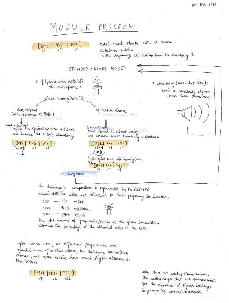 Hearsay-Flussdiagramm.jpg