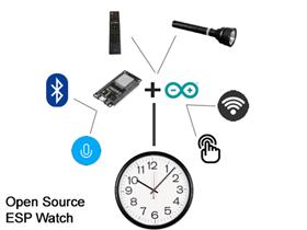 Open Source ESP Watch Project